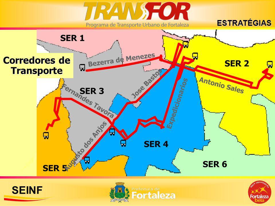 SEINF ESTRATÉGIAS Corredores de Transporte