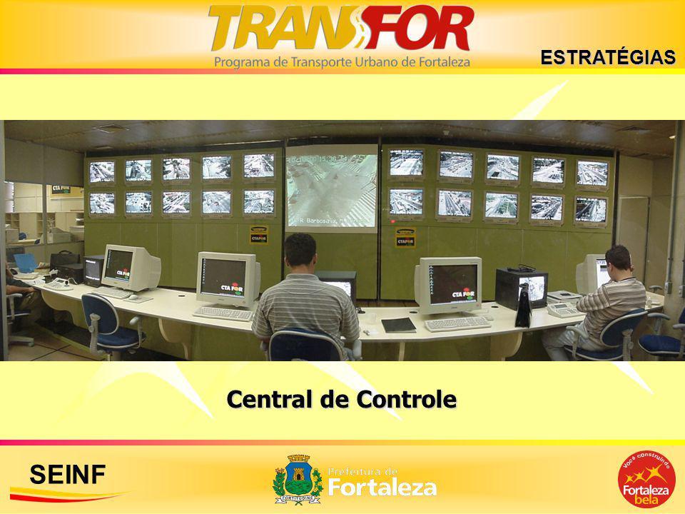 SEINF Central de Controle ESTRATÉGIAS