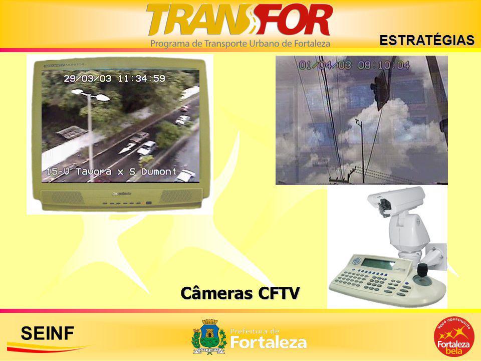 SEINF Câmeras CFTV ESTRATÉGIAS