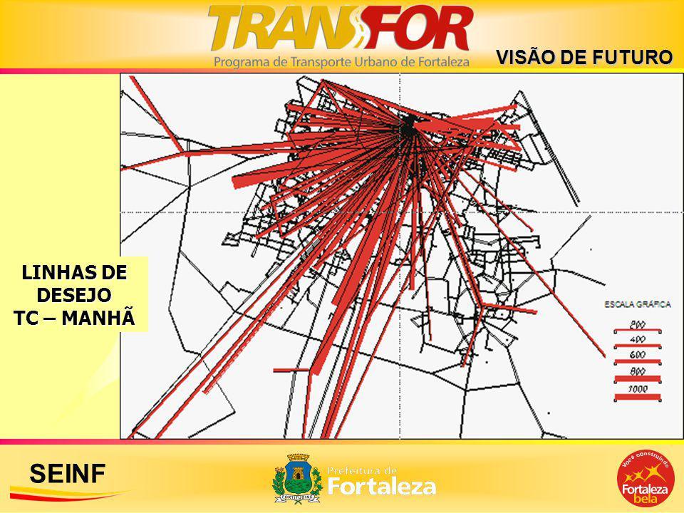 SEINF LINHAS DE DESEJO TC – MANHÃ VISÃO DE FUTURO
