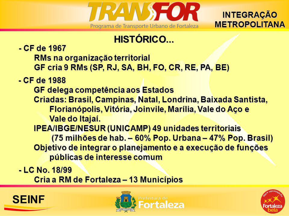 SEINFHISTÓRICO... - CF de 1967 RMs na organização territorial RMs na organização territorial GF cria 9 RMs (SP, RJ, SA, BH, FO, CR, RE, PA, BE) GF cri