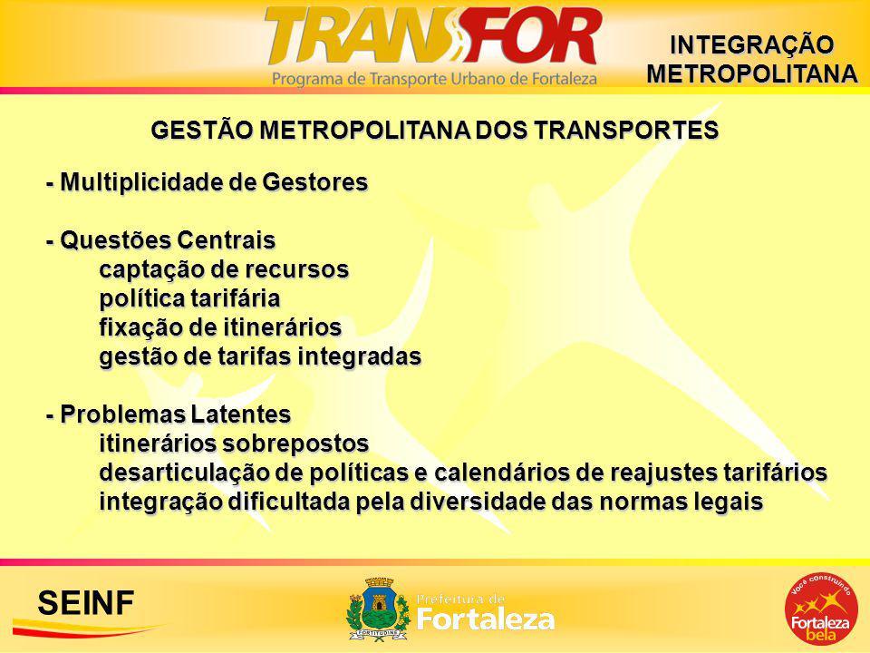 SEINF GESTÃO METROPOLITANA DOS TRANSPORTES - Multiplicidade de Gestores - Questões Centrais captação de recursos captação de recursos política tarifár