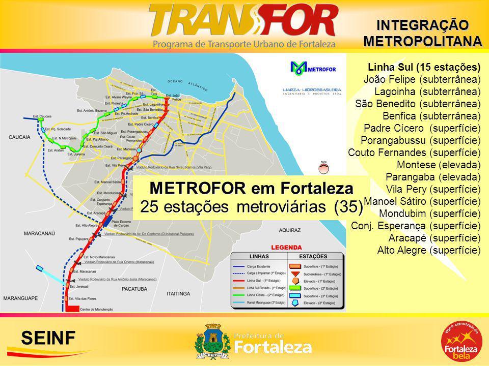 SEINF METROFOR em Fortaleza 25 estações metroviárias (35) Linha Sul (15 estações) João Felipe (subterrânea) Lagoinha (subterrânea) São Benedito (subte