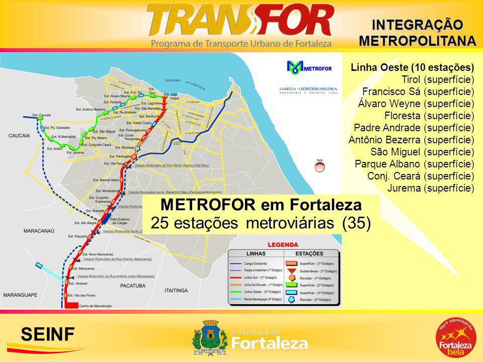SEINF METROFOR em Fortaleza 25 estações metroviárias (35) Linha Oeste (10 estações) Tirol (superfície) Francisco Sá (superfície) Álvaro Weyne (superfí
