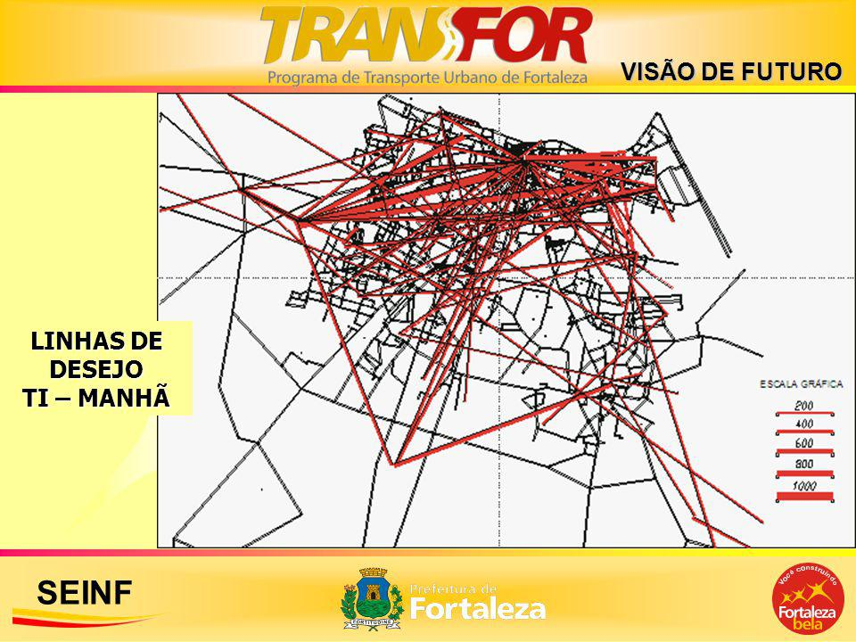SEINF LINHAS DE DESEJO TI – MANHÃ VISÃO DE FUTURO