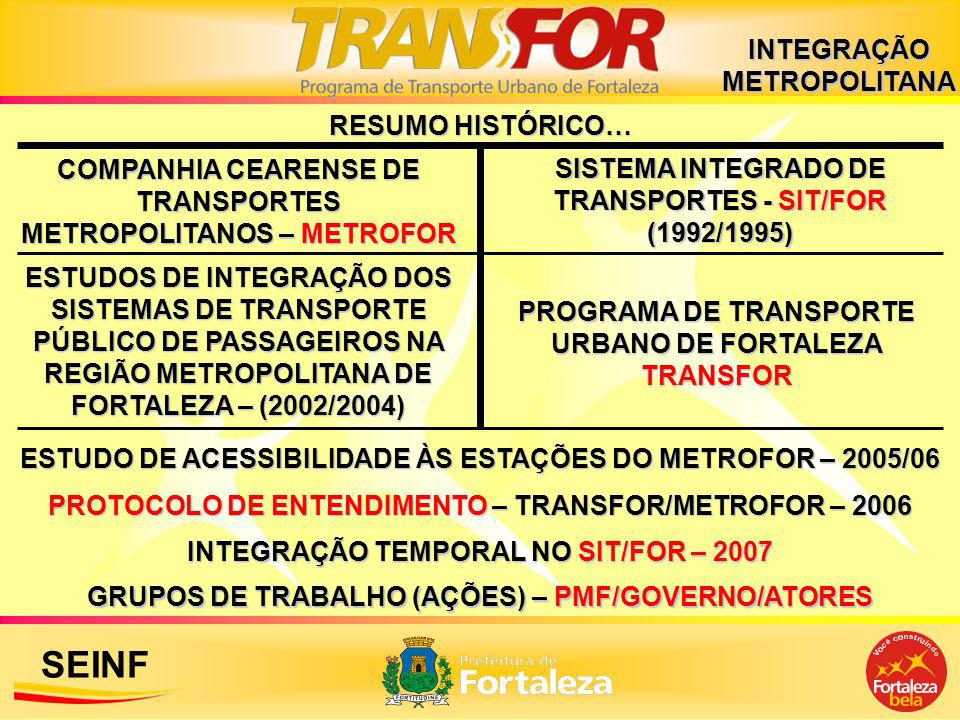 SEINF INTEGRAÇÃO METROPOLITANA SISTEMA INTEGRADO DE TRANSPORTES - SIT/FOR (1992/1995) COMPANHIA CEARENSE DE TRANSPORTES METROPOLITANOS – METROFOR PROG
