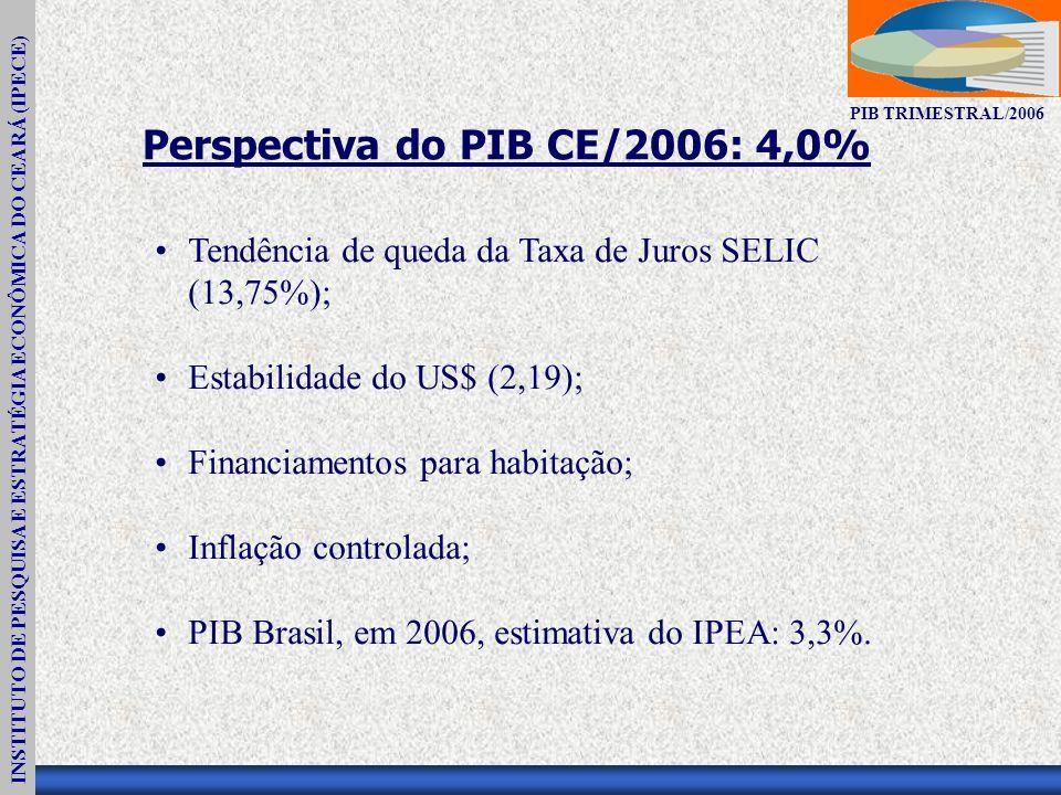 INSTITUTO DE PESQUISA E ESTRATÉGIA ECONÔMICA DO CEARÁ (IPECE) PIB TRIMESTRAL/2006 Tendência de queda da Taxa de Juros SELIC (13,75%); Estabilidade do US$ (2,19); Financiamentos para habitação; Inflação controlada; PIB Brasil, em 2006, estimativa do IPEA: 3,3%.