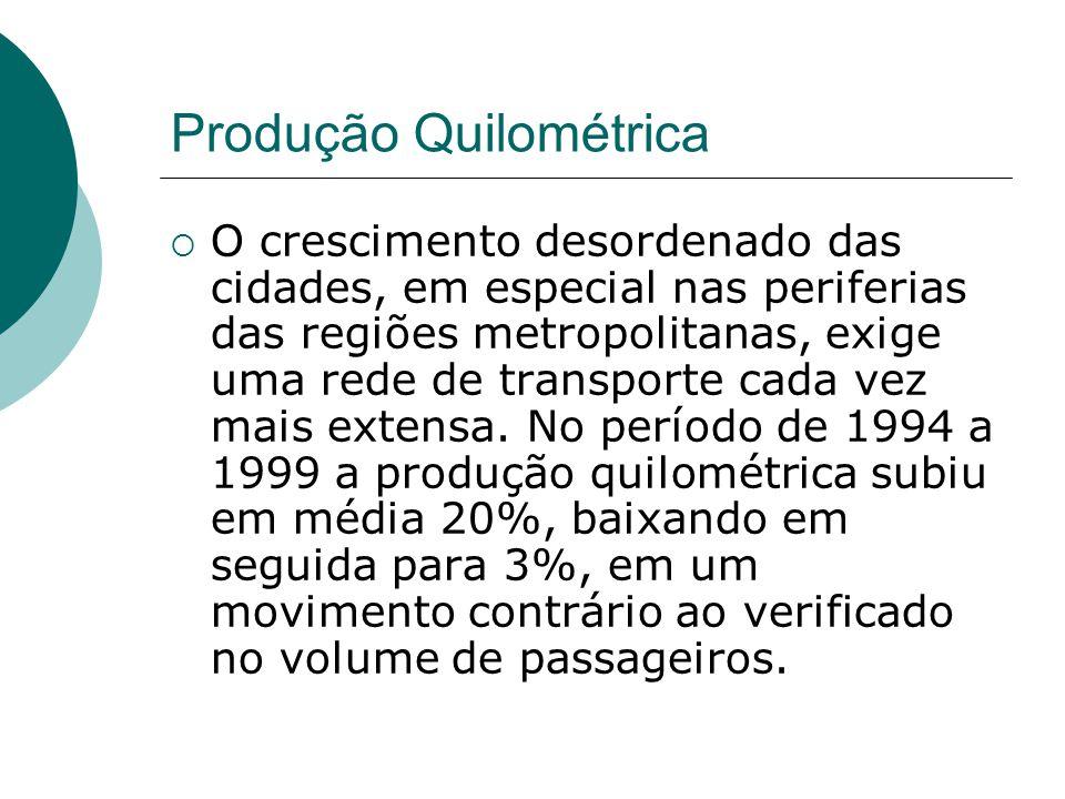 Produção Quilométrica O crescimento desordenado das cidades, em especial nas periferias das regiões metropolitanas, exige uma rede de transporte cada
