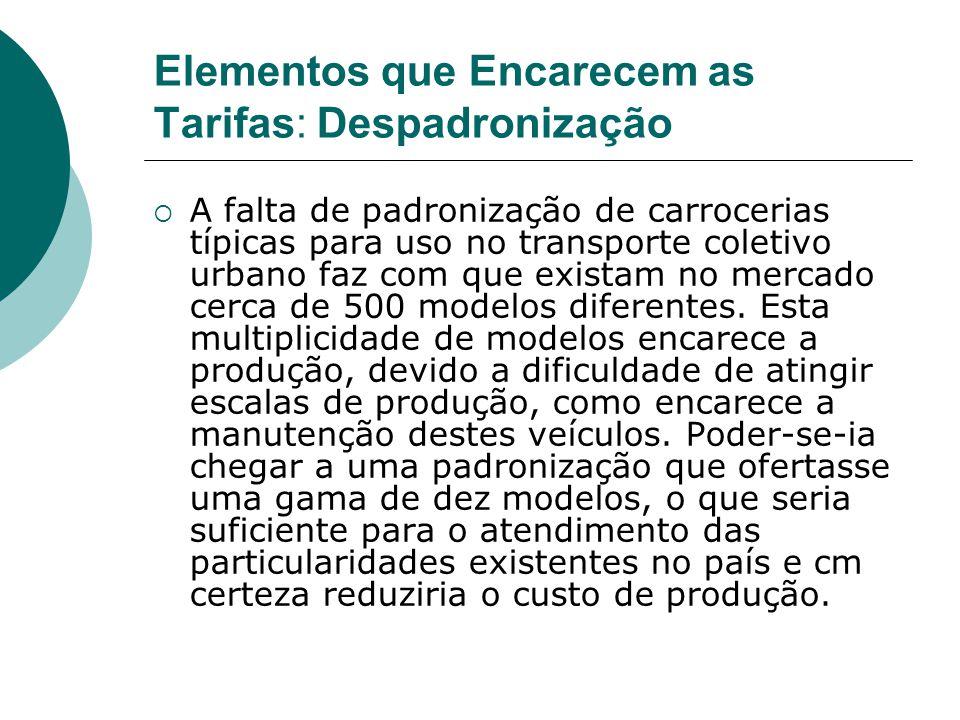 Elementos que Encarecem as Tarifas: Despadronização A falta de padronização de carrocerias típicas para uso no transporte coletivo urbano faz com que
