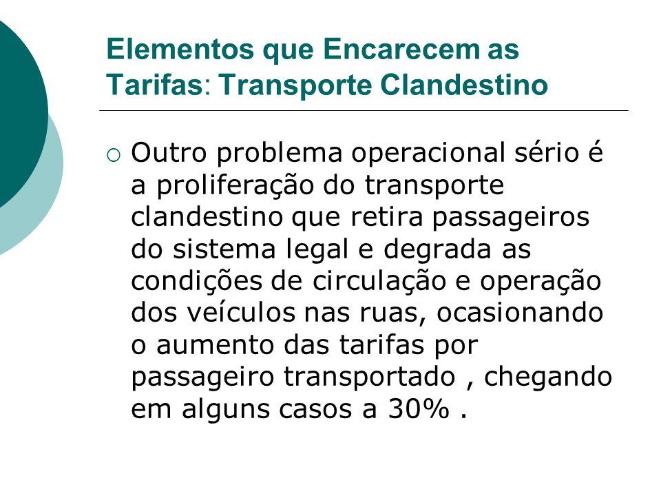 Elementos que Encarecem as Tarifas: Transporte Clandestino Outro problema operacional sério é a proliferação do transporte clandestino que retira pass