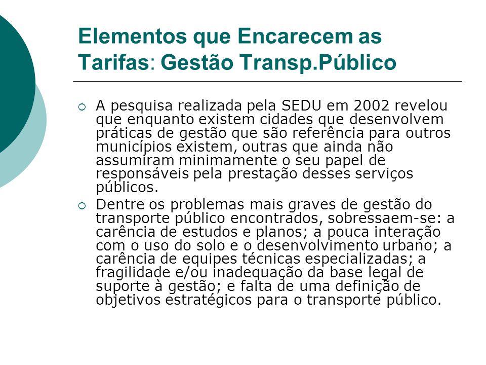 Elementos que Encarecem as Tarifas: Gestão Transp.Público A pesquisa realizada pela SEDU em 2002 revelou que enquanto existem cidades que desenvolvem