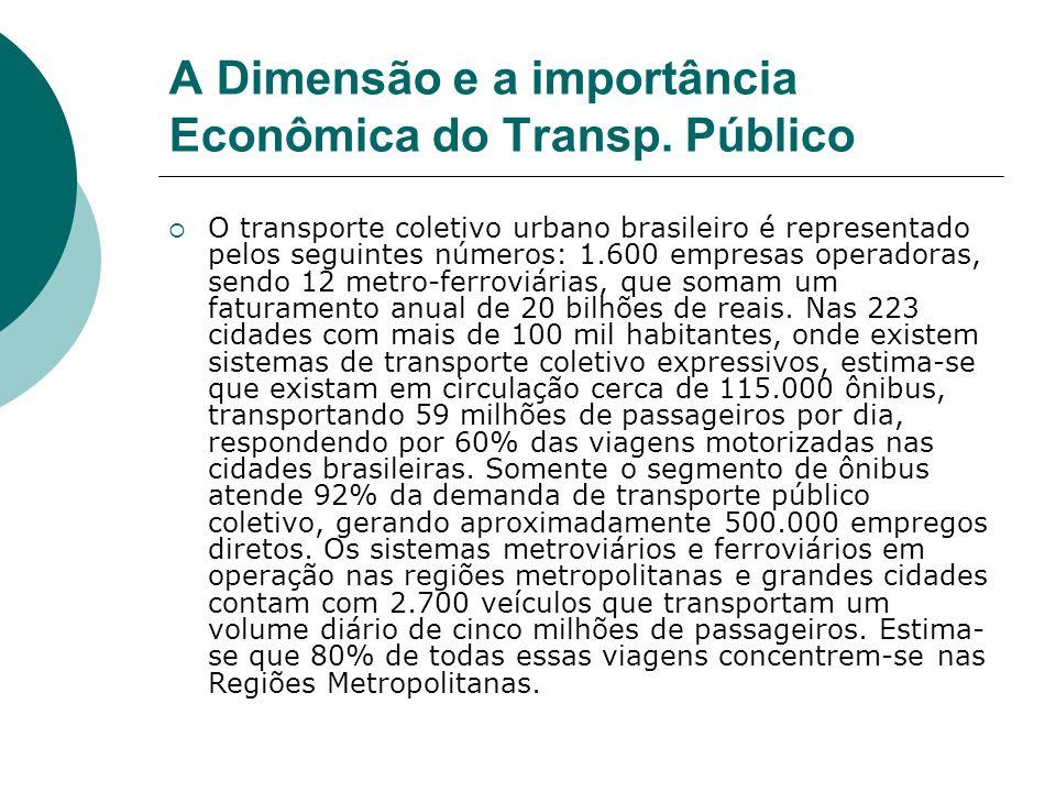 A Dimensão e a importância Econômica do Transp. Público O transporte coletivo urbano brasileiro é representado pelos seguintes números: 1.600 empresas