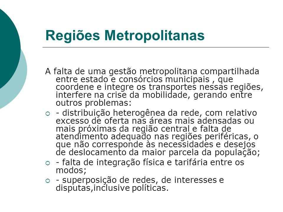Regiões Metropolitanas A falta de uma gestão metropolitana compartilhada entre estado e consórcios municipais, que coordene e integre os transportes n