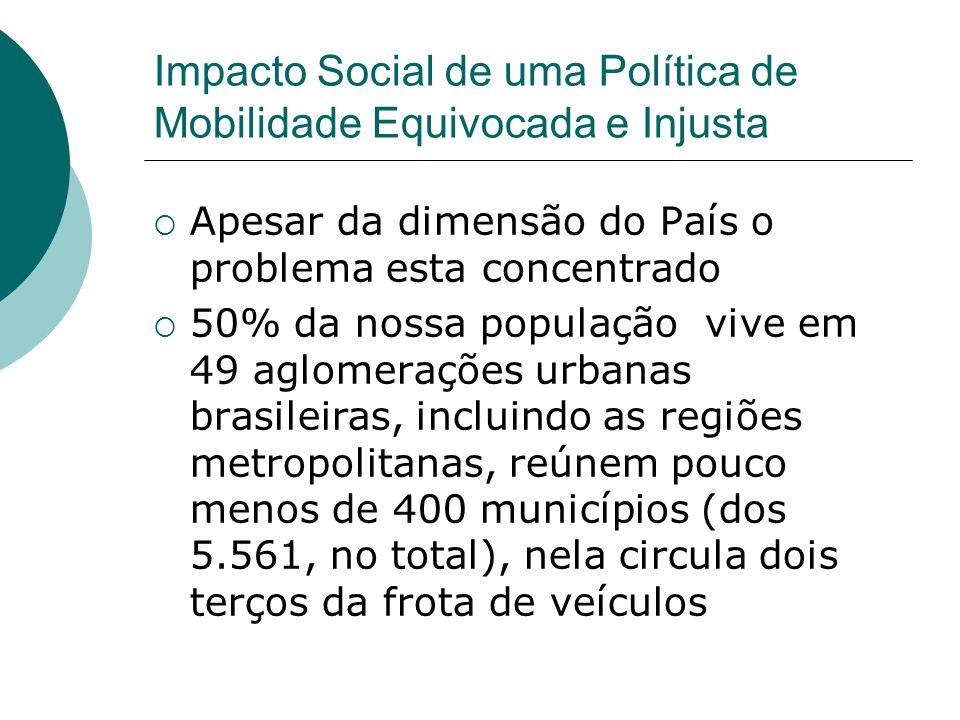 Impacto Social de uma Política de Mobilidade Equivocada e Injusta Apesar da dimensão do País o problema esta concentrado 50% da nossa população vive e