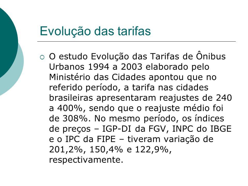 Evolução das tarifas O estudo Evolução das Tarifas de Ônibus Urbanos 1994 a 2003 elaborado pelo Ministério das Cidades apontou que no referido período