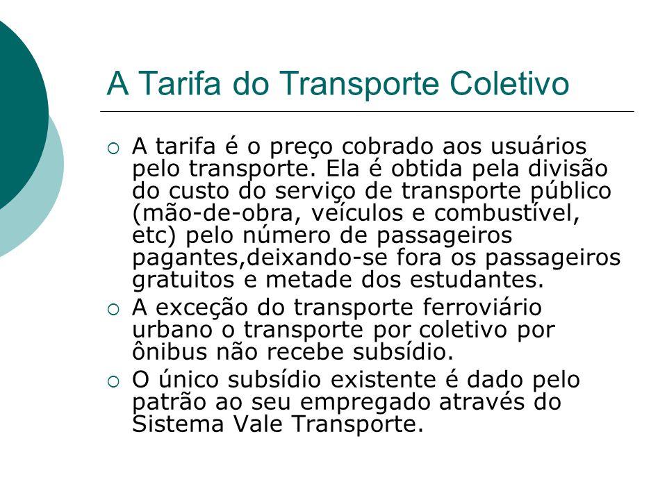 A Tarifa do Transporte Coletivo A tarifa é o preço cobrado aos usuários pelo transporte. Ela é obtida pela divisão do custo do serviço de transporte p