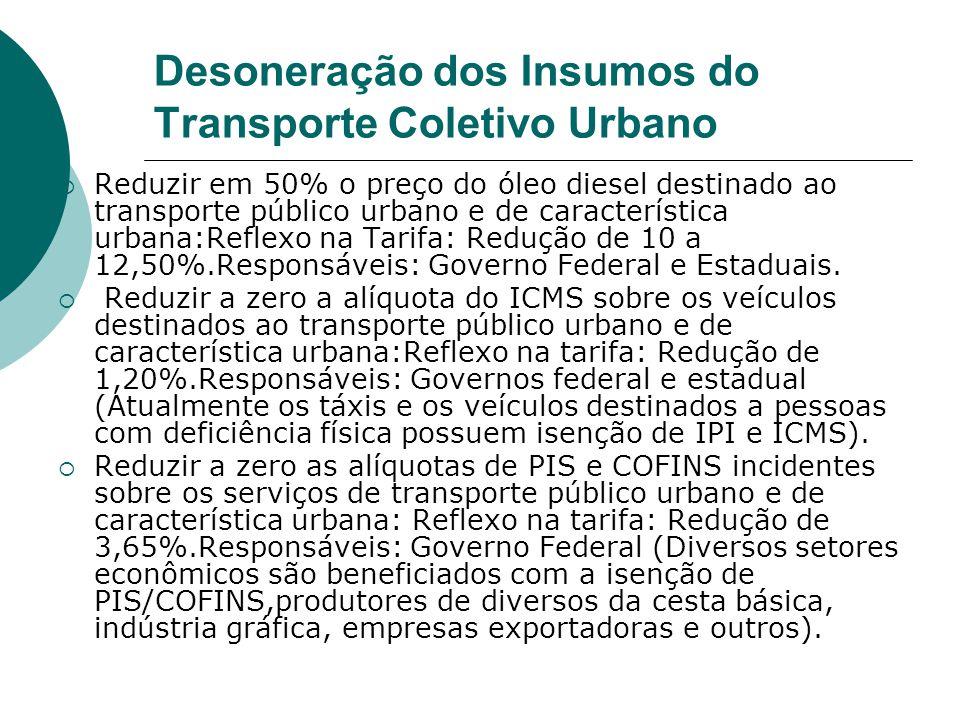 Desoneração dos Insumos do Transporte Coletivo Urbano Reduzir em 50% o preço do óleo diesel destinado ao transporte público urbano e de característica