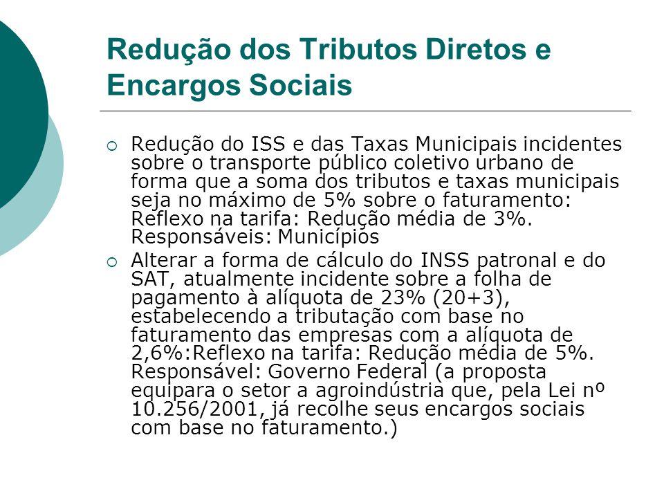 Redução dos Tributos Diretos e Encargos Sociais Redução do ISS e das Taxas Municipais incidentes sobre o transporte público coletivo urbano de forma q