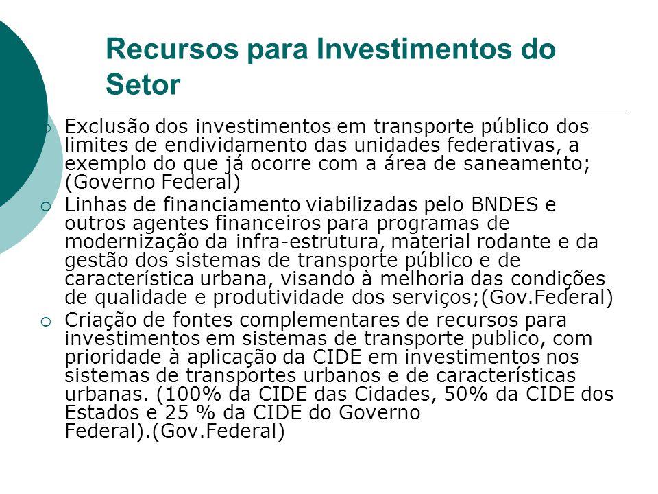 Recursos para Investimentos do Setor Exclusão dos investimentos em transporte público dos limites de endividamento das unidades federativas, a exemplo