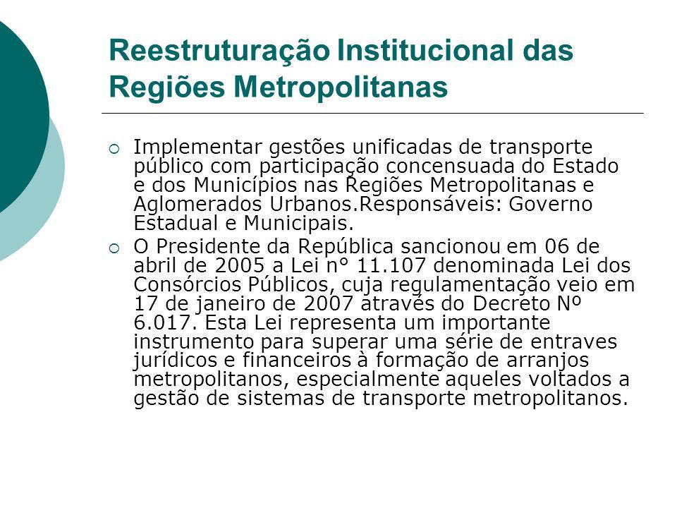 Reestruturação Institucional das Regiões Metropolitanas Implementar gestões unificadas de transporte público com participação concensuada do Estado e