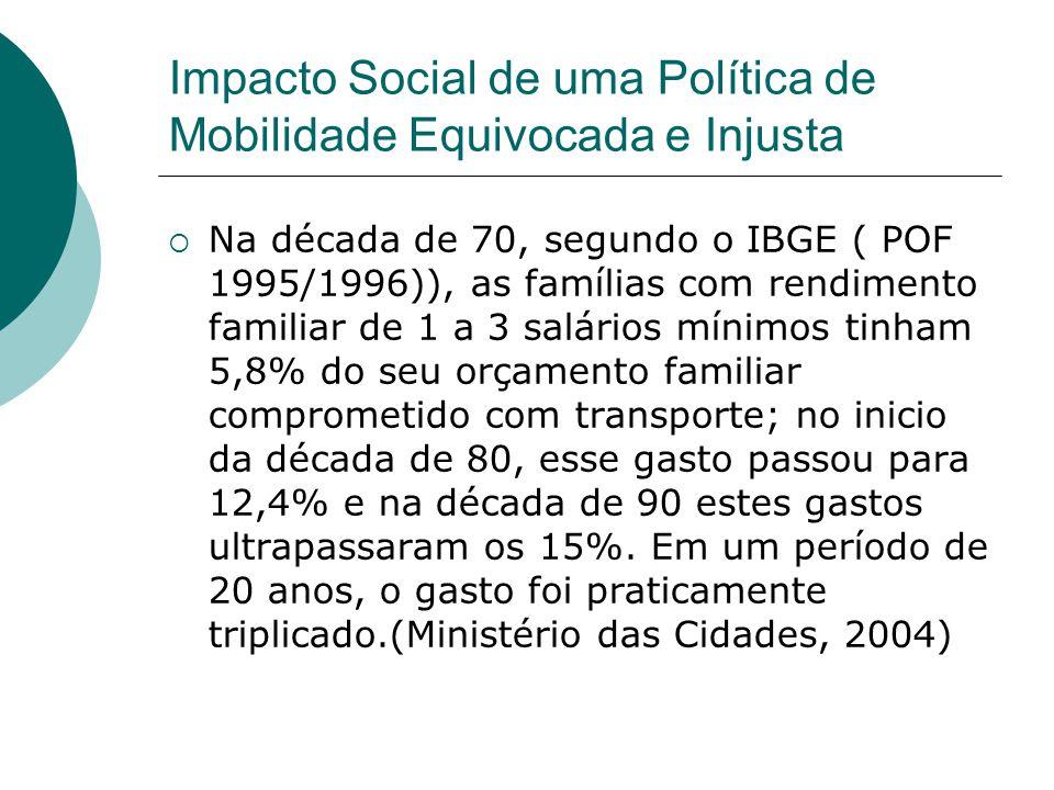 Impacto Social de uma Política de Mobilidade Equivocada e Injusta Na década de 70, segundo o IBGE ( POF 1995/1996)), as famílias com rendimento famili