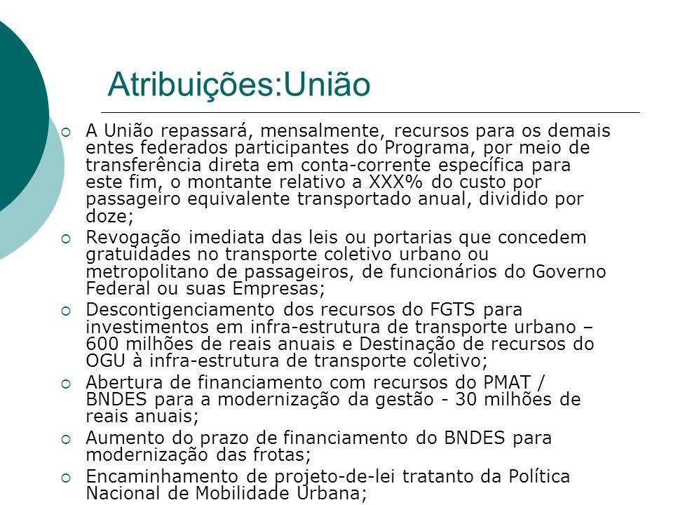Atribuições:União A União repassará, mensalmente, recursos para os demais entes federados participantes do Programa, por meio de transferência direta