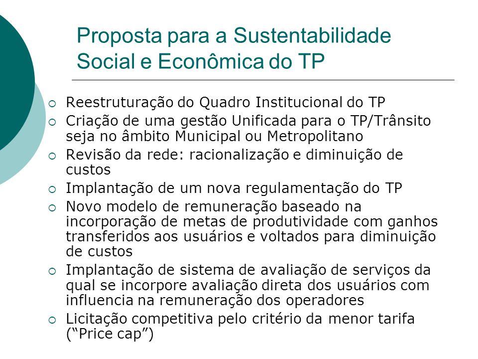 Proposta para a Sustentabilidade Social e Econômica do TP Reestruturação do Quadro Institucional do TP Criação de uma gestão Unificada para o TP/Trâns