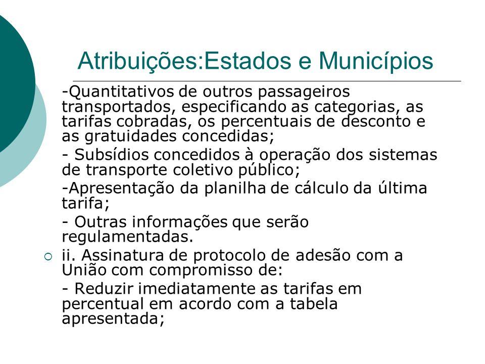Atribuições:Estados e Municípios -Quantitativos de outros passageiros transportados, especificando as categorias, as tarifas cobradas, os percentuais