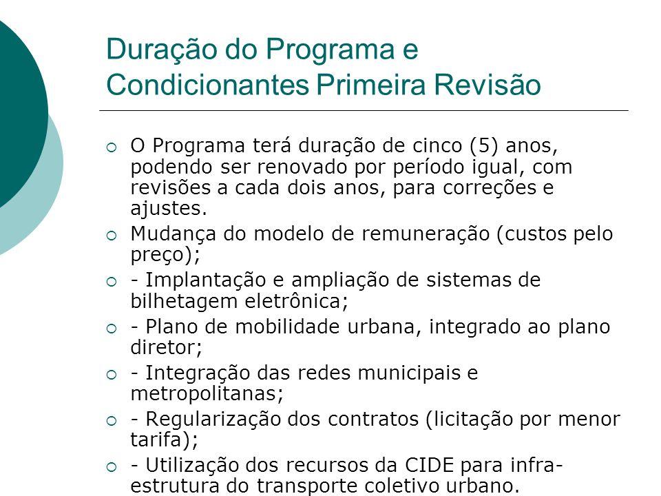 Duração do Programa e Condicionantes Primeira Revisão O Programa terá duração de cinco (5) anos, podendo ser renovado por período igual, com revisões