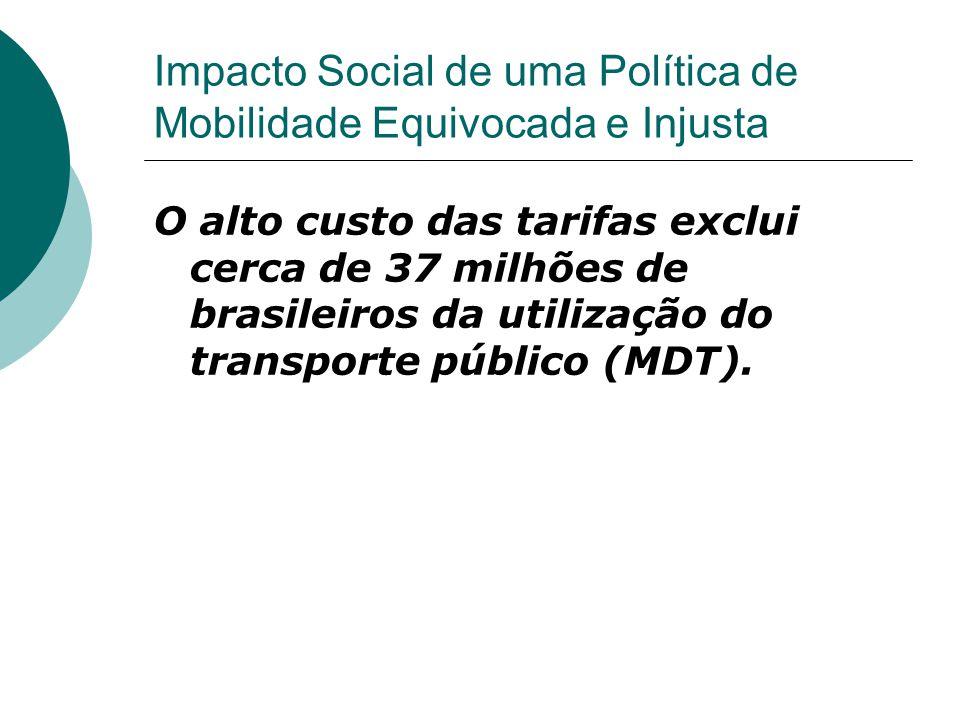 Impacto Social de uma Política de Mobilidade Equivocada e Injusta O alto custo das tarifas exclui cerca de 37 milhões de brasileiros da utilização do