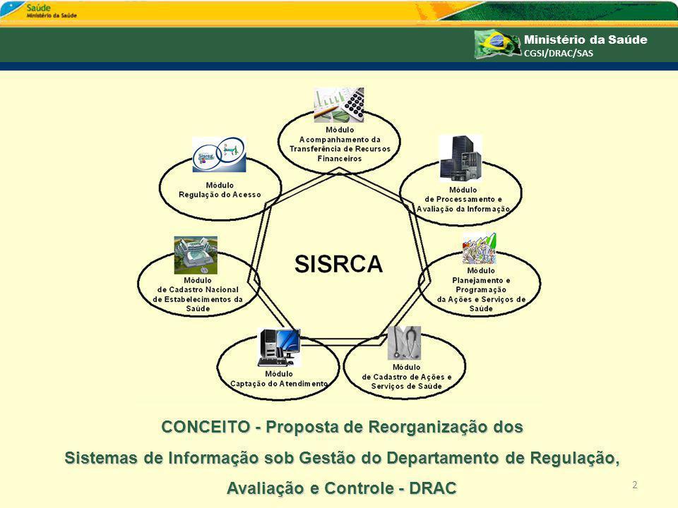 CONCEITO - Proposta de Reorganização dos Sistemas de Informação sob Gestão do Departamento de Regulação, Avaliação e Controle - DRAC 2