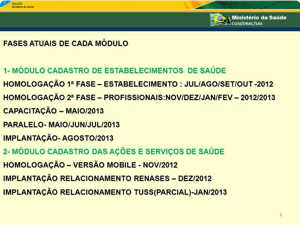 FASES ATUAIS DE CADA MÓDULO 1- MÓDULO CADASTRO DE ESTABELECIMENTOS DE SAÚDE HOMOLOGAÇÃO 1ª FASE – ESTABELECIMENTO : JUL/AGO/SET/OUT -2012 HOMOLOGAÇÃO