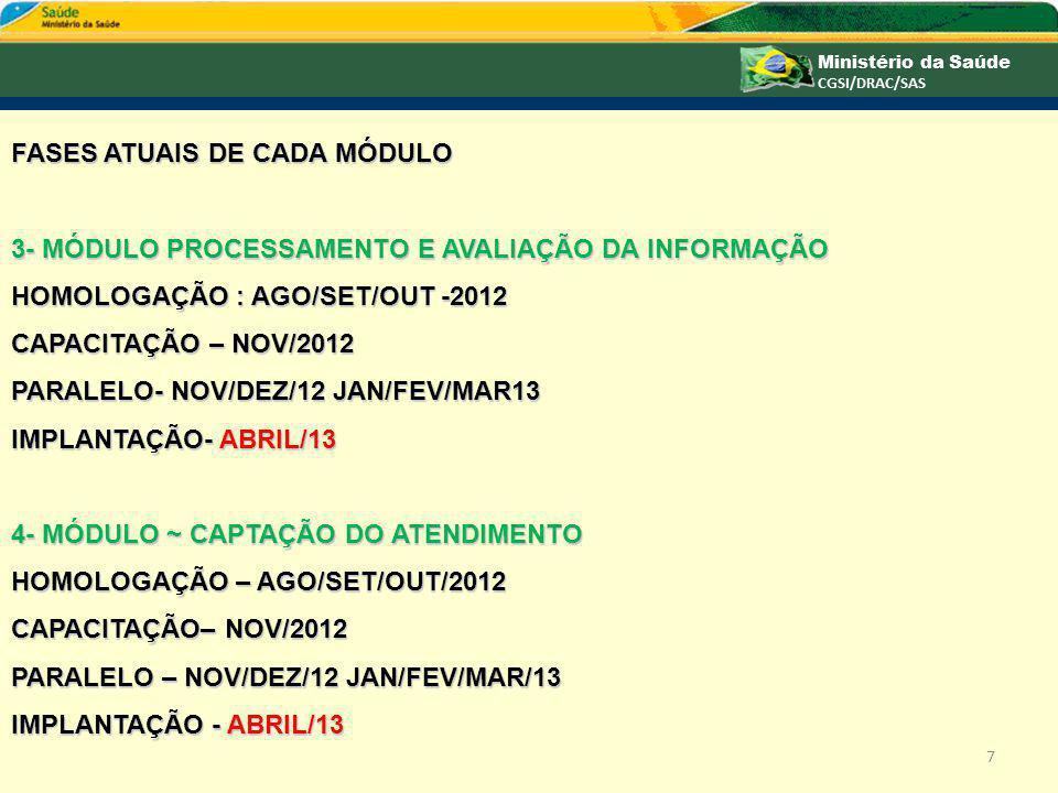 FASES ATUAIS DE CADA MÓDULO 3- MÓDULO PROCESSAMENTO E AVALIAÇÃO DA INFORMAÇÃO HOMOLOGAÇÃO : AGO/SET/OUT -2012 CAPACITAÇÃO – NOV/2012 PARALELO- NOV/DEZ