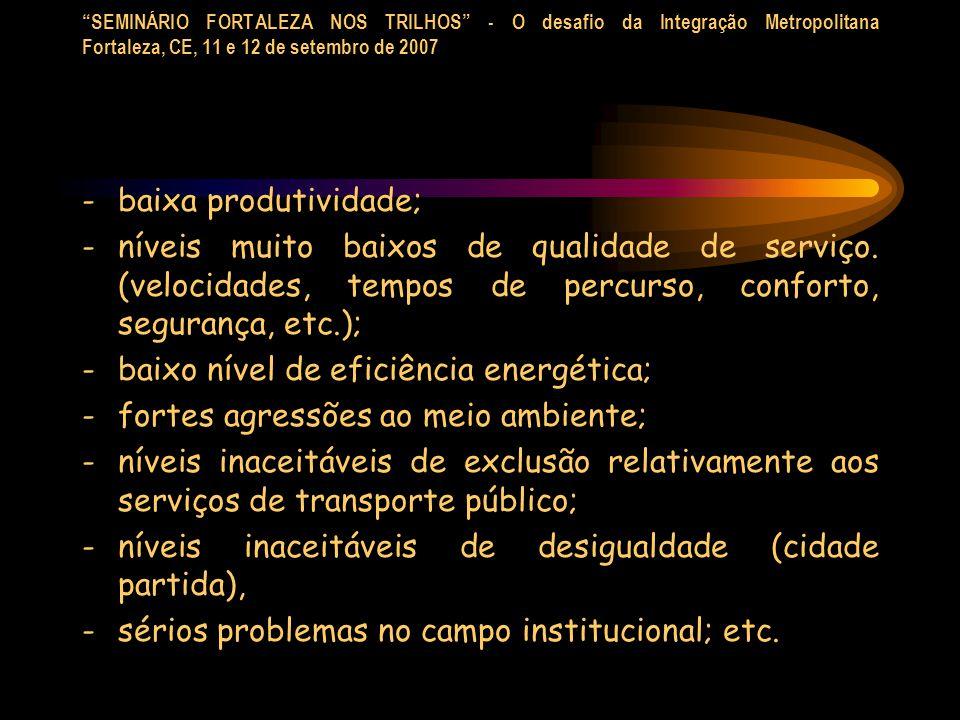 SEMINÁRIO FORTALEZA NOS TRILHOS - O desafio da Integração Metropolitana Fortaleza, CE, 11 e 12 de setembro de 2007 - baixa produtividade; -níveis muito baixos de qualidade de serviço.