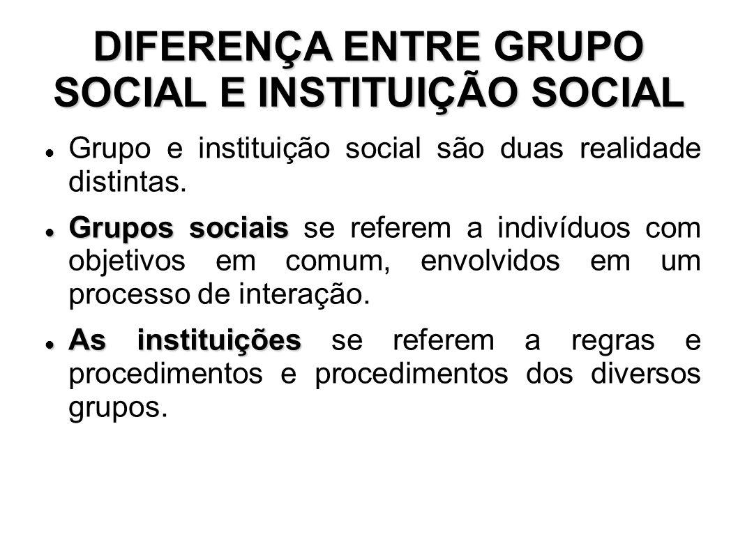 DIFERENÇA ENTRE GRUPO SOCIAL E INSTITUIÇÃO SOCIAL Grupo e instituição social são duas realidade distintas. Grupos sociais Grupos sociais se referem a