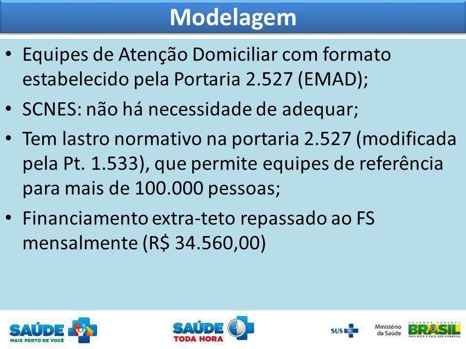 Modelagem Equipes de Atenção Domiciliar com formato estabelecido pela Portaria 2.527 (EMAD); SCNES: não há necessidade de adequar; Tem lastro normativ