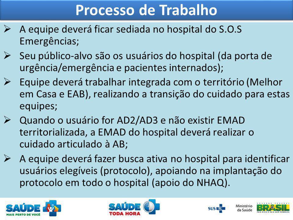 Processo de Trabalho A equipe deverá ficar sediada no hospital do S.O.S Emergências; Seu público-alvo são os usuários do hospital (da porta de urgênci