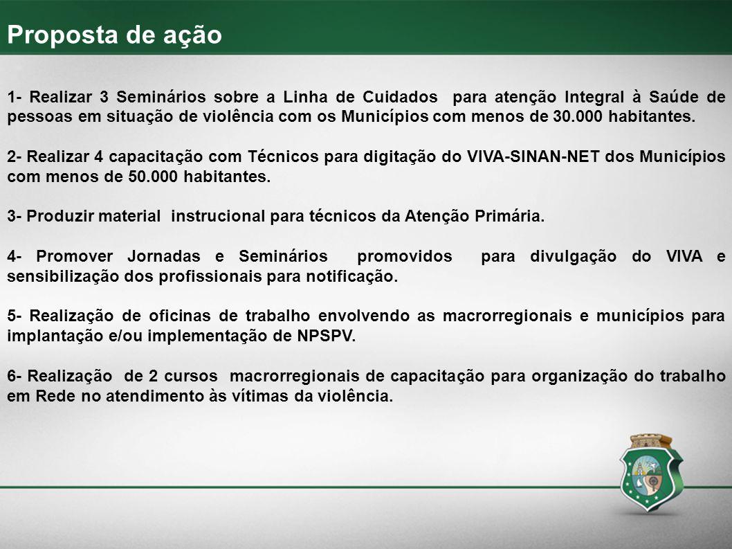 Proposta de ação 1- Realizar 3 Seminários sobre a Linha de Cuidados para atenção Integral à Saúde de pessoas em situação de violência com os Município