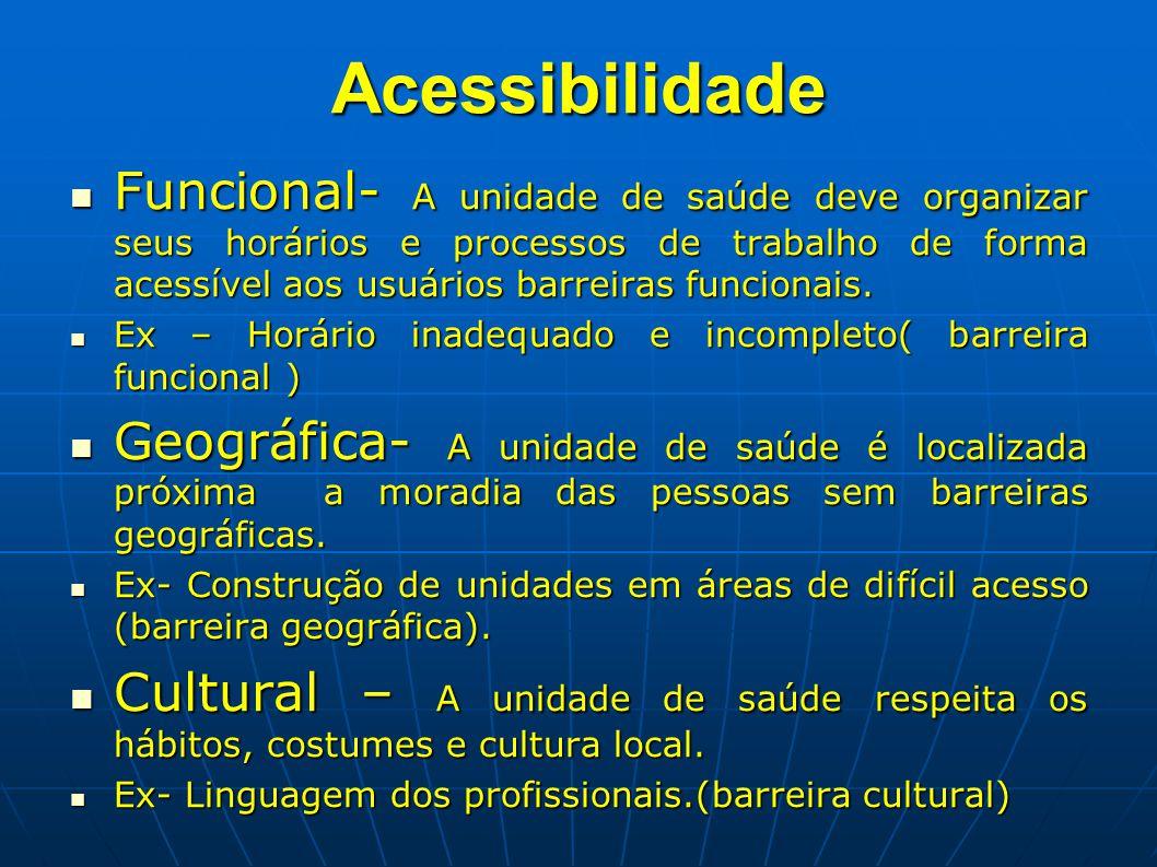 Acessibilidade Funcional- A unidade de saúde deve organizar seus horários e processos de trabalho de forma acessível aos usuários barreiras funcionais