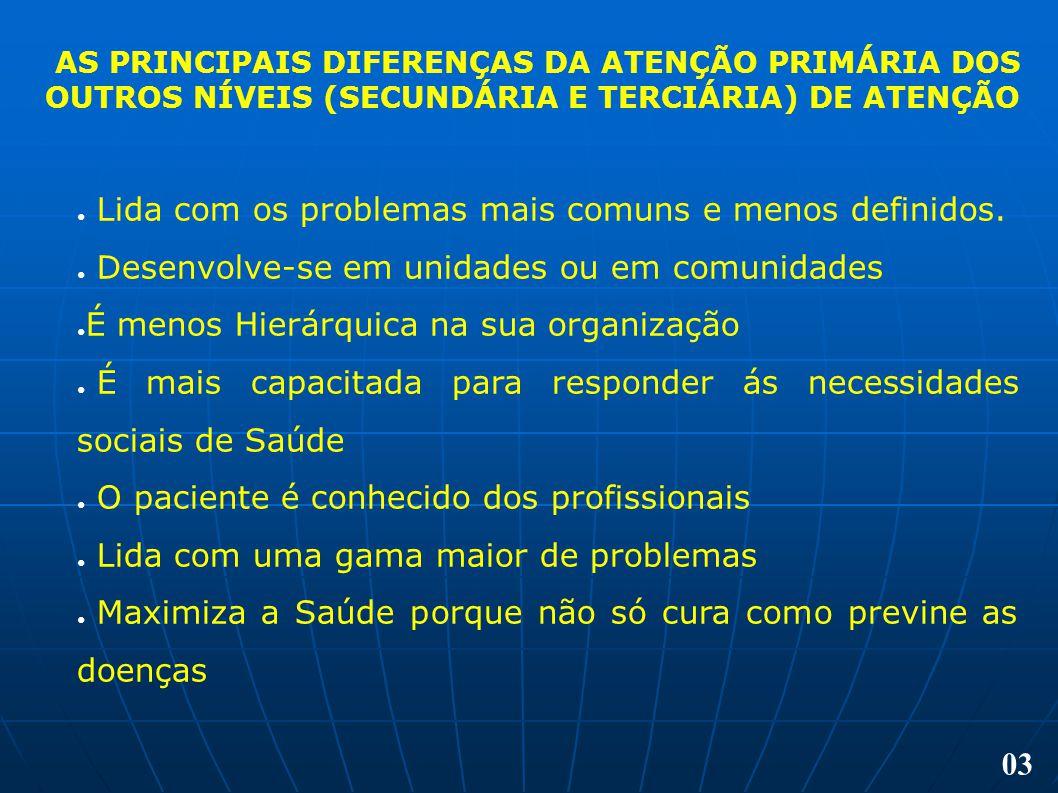 2-LONGITUDINALIDADE PRESSUPÕE A EXISTÊNCIA DE UMA FONTE REGULAR DE ATENÇÃO E SEU USO AO LONGO DO TEMPO.ASSIM, A UNIDADE DE ATENÇÃO PRIMÁRIA DEVE SER CAPAZ DE IDENTIFICAR SUA POPULAÇÃO ALVO, BEM COMO OS INDIVÍDUOS DESSA POPULAÇÃO QUE DEVERIAM RECEBER ATENÇÃO DA MESMA.