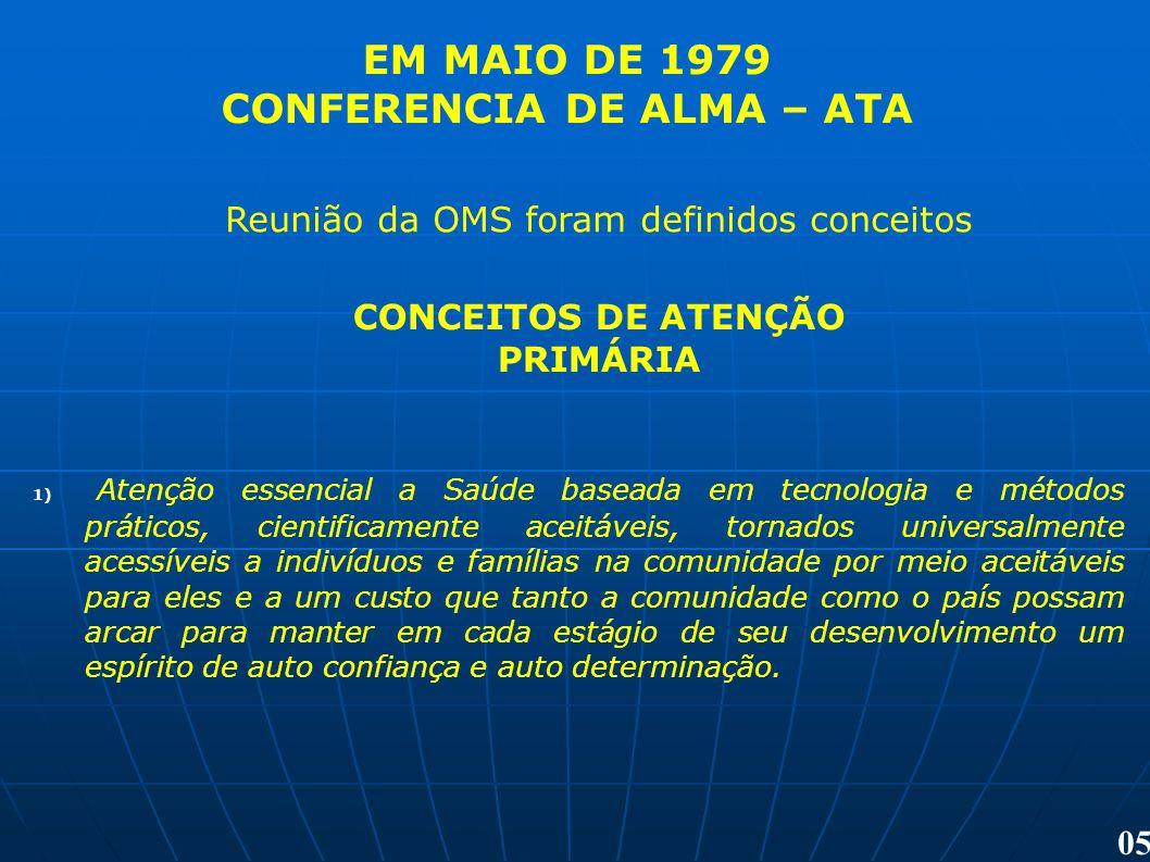 EM MAIO DE 1979 CONFERENCIA DE ALMA – ATA Reunião da OMS foram definidos conceitos CONCEITOS DE ATENÇÃO PRIMÁRIA 1) Atenção essencial a Saúde baseada