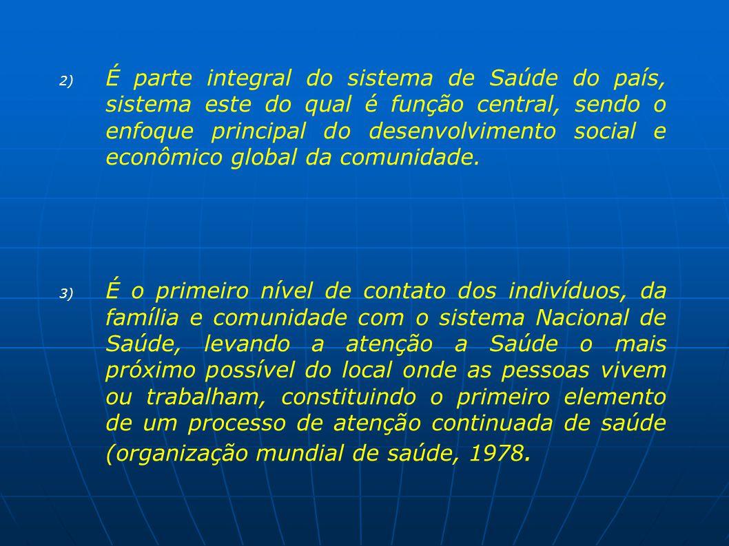 COMPONENTES FUNDAMENTAIS DA APS DEFINIDOS NA CONFERÊNCIA DE ALMA - ATA EM MAIO DE 1979 1- EDUCAÇÃO EM SAÚDE 2-SANEAMENTO AMBIENTAL (ESPECIALMENTE DE ÁGUA E ALIMENTOS).