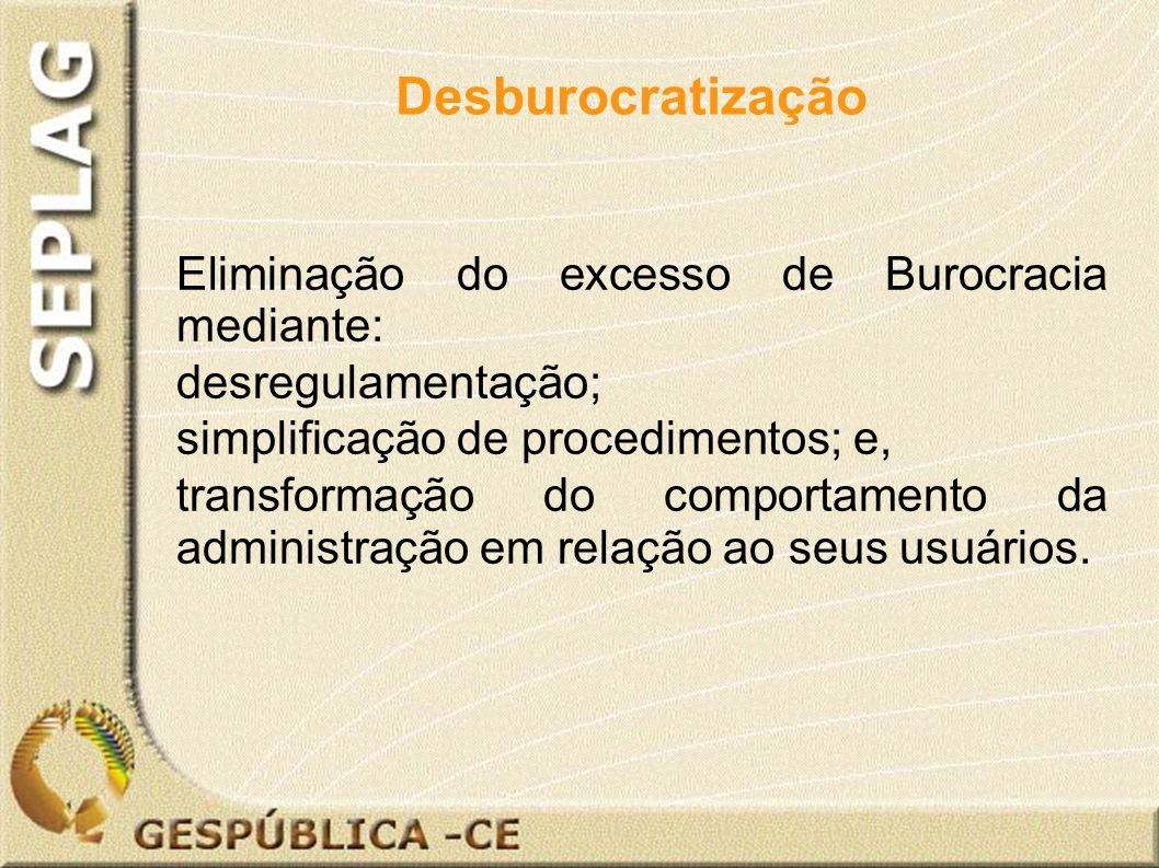 Eliminação do excesso de Burocracia mediante: desregulamentação; simplificação de procedimentos; e, transformação do comportamento da administração em relação ao seus usuários.