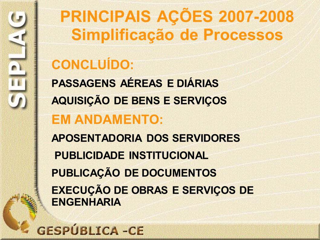 PRINCIPAIS AÇÕES 2007-2008 Simplificação de Processos CONCLUÍDO: PASSAGENS AÉREAS E DIÁRIAS AQUISIÇÃO DE BENS E SERVIÇOS EM ANDAMENTO: APOSENTADORIA DOS SERVIDORES PUBLICIDADE INSTITUCIONAL PUBLICAÇÃO DE DOCUMENTOS EXECUÇÃO DE OBRAS E SERVIÇOS DE ENGENHARIA