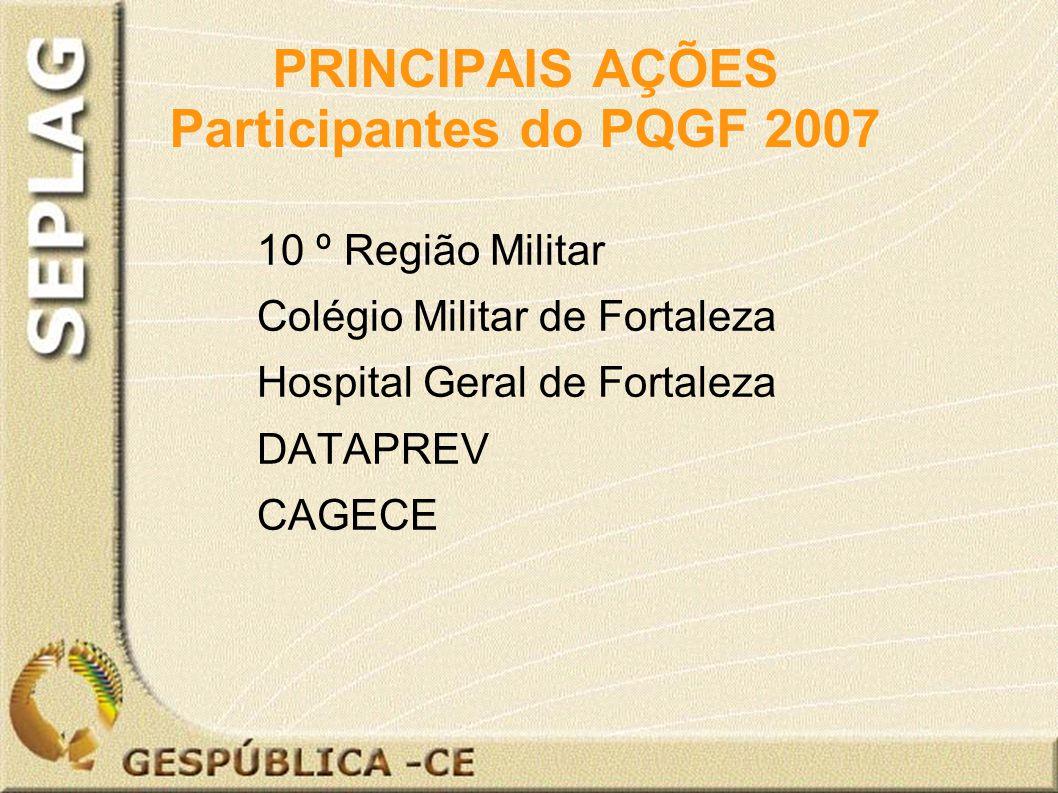 PRINCIPAIS AÇÕES Participantes do PQGF 2007 10 º Região Militar Colégio Militar de Fortaleza Hospital Geral de Fortaleza DATAPREV CAGECE