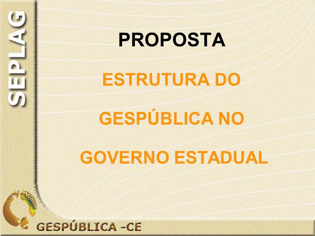PROPOSTA ESTRUTURA DO GESPÚBLICA NO GOVERNO ESTADUAL
