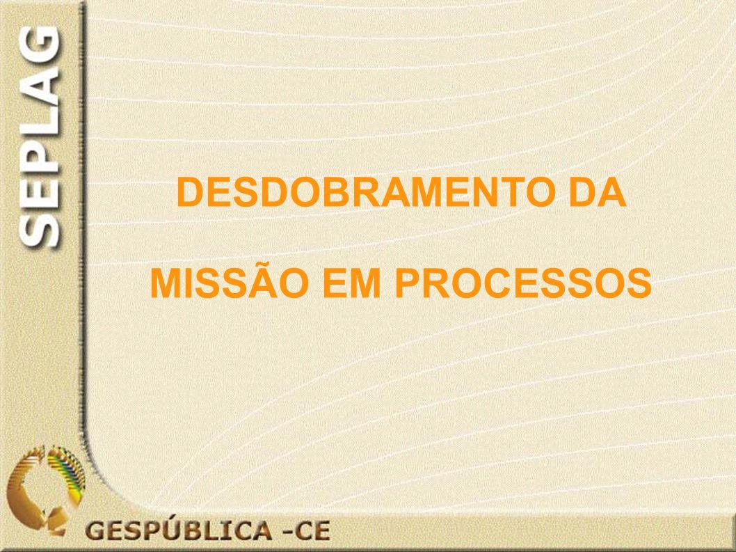 DESDOBRAMENTO DA MISSÃO EM PROCESSOS