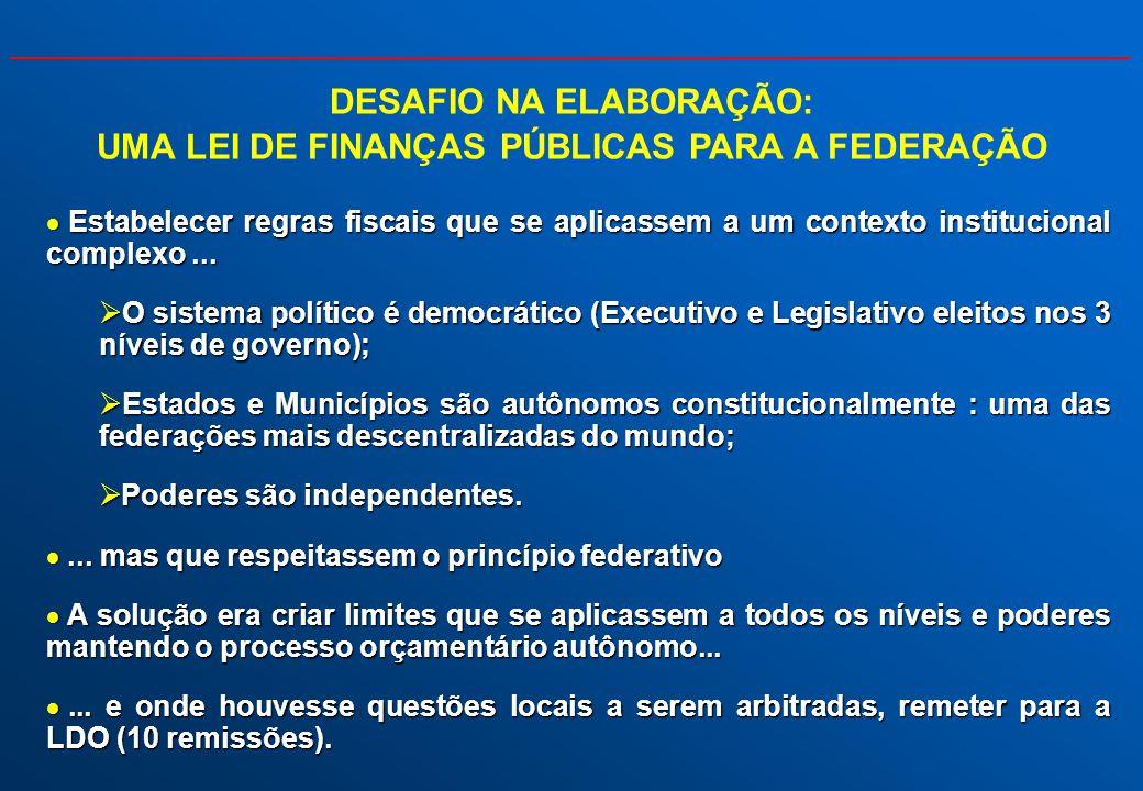 DESAFIO NA ELABORAÇÃO: UMA LEI DE FINANÇAS PÚBLICAS PARA A FEDERAÇÃO Estabelecer regras fiscais que se aplicassem a um contexto institucional complexo