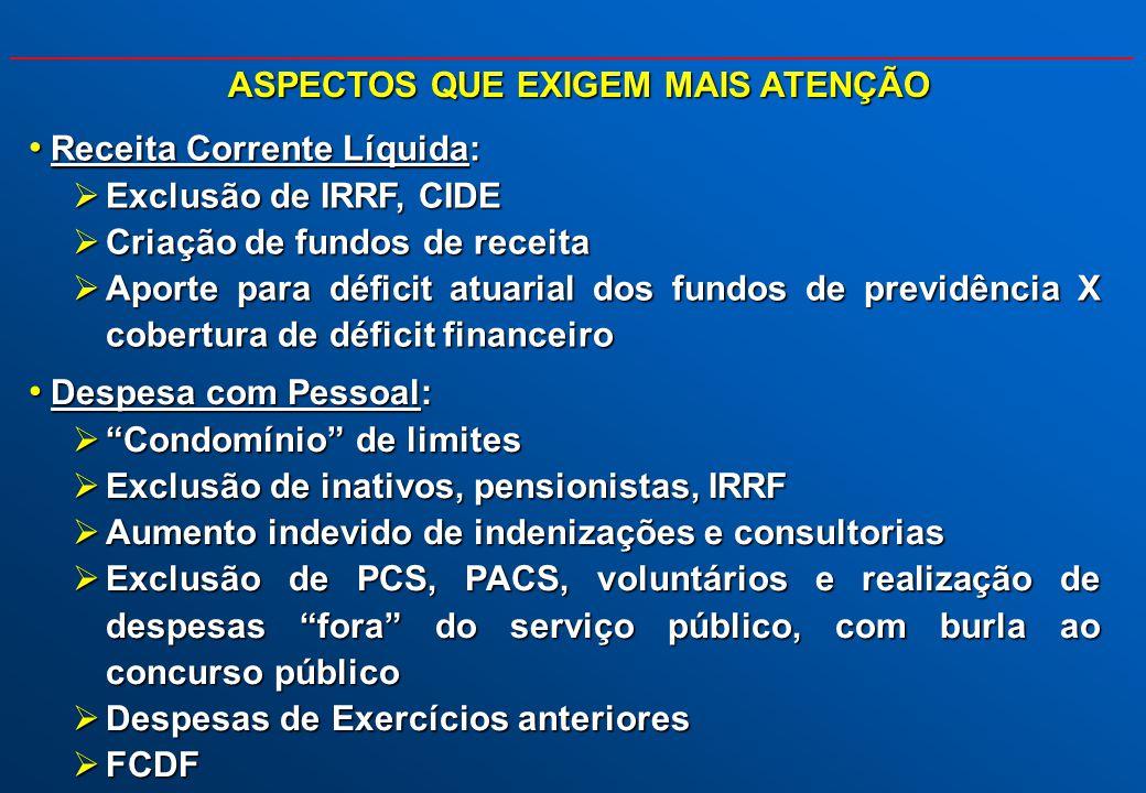 Receita Corrente Líquida: Receita Corrente Líquida: Exclusão de IRRF, CIDE Exclusão de IRRF, CIDE Criação de fundos de receita Criação de fundos de re