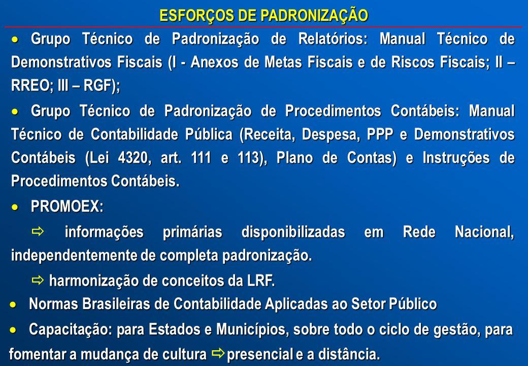 Grupo Técnico de Padronização de Relatórios: Manual Técnico de Demonstrativos Fiscais (I - Anexos de Metas Fiscais e de Riscos Fiscais; II – RREO; III